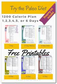 printable weight loss diet chart can t lose weight after 40 what increases fertility in a woman