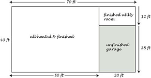 how to calculate the square footage of a house measuring your square footage of your floor tile and grout or