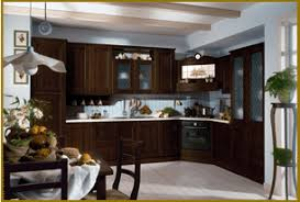 Kitchen Designs Kerala Furniture Kerala Home Kitchen Designs