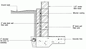 how to build a block retaining wall which will complement your garden