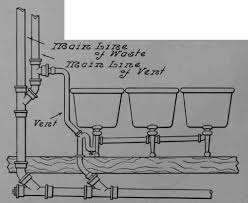 Grease Trap For Kitchen Sink Best Grease Trap For Kitchen Sink The 4 5793 Home Interior