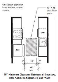 ada kitchen design public spaces abadi access