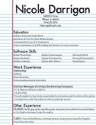 Resume For People With No Job Experience by Qualifications Resume Sample Child Acting Resume Template How To