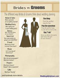 planning a wedding wedding planning wedding shower ideas reception free programs in