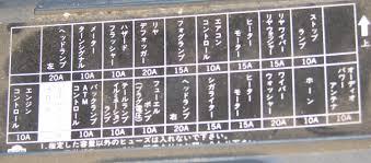nissan skyline japanese to english conversion japanese text translation r31 skyline club wiki