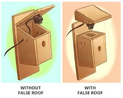 how to hang a window box nestwatch