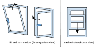 Inswing Awning Windows What Are The Pros And Cons Of Sash Vs Tilt And Turn Windows