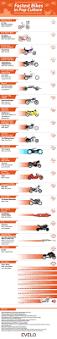 lexus rx 330 guru charlotte 83 best need for speed images on pinterest drag racing the