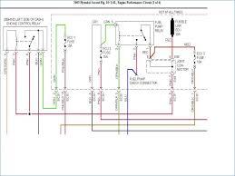 1994 volvo 850 stereo wiring diagram poslovnekarte