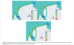 environmentally friendly proposals for coastal stability at