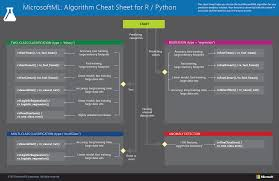 cheat sheet how to choose a microsoftml algorithm machine