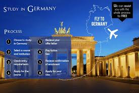 study in germany germany education consultants in india study