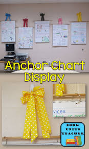 14 best classroom images on pinterest stuff and