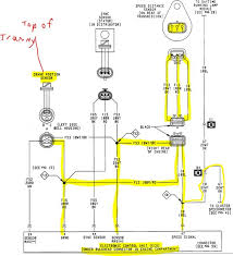 jeep wrangler wiring diagram 1992 jeep wrangler wiring diagram diagram shows two wires