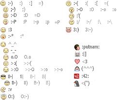 cara membuat blog tulisan emoticons for facebook mau yang lebih menarik lagi lihat juga
