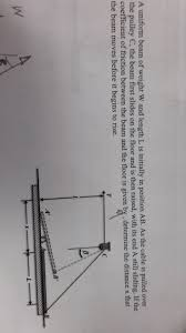 Pulley Floor L A Beam Of Weight W And Length L Is Initial Chegg
