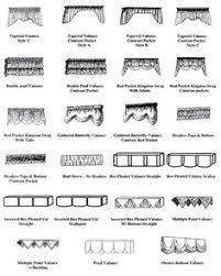 Drapery Valances Styles Window Valance Ideas U0026 Valance Window Treatment Ideas