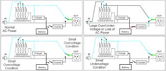 motor starter diagram start stop 3 wire control starting a three