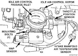 throttle position sensor jeep grand throttle position sensor jeep forum