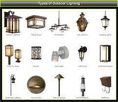 Type Of Light Fixtures Types Of Lighting Types Of Lighting Indoor Lighting