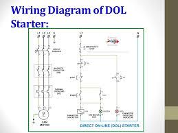 100 dol starter panel wiring diagram direct on line starter