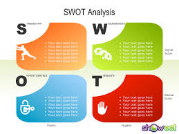 5 swot analysis templates excel pdf formats