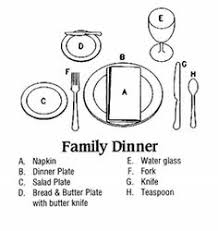 Setting Table Place Setting Chart The Dinner Party Pinterest Place Setting