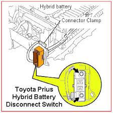 hybrid vehicle safety hazards