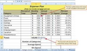 Budget Calculator Excel Spreadsheet Statistical Functions