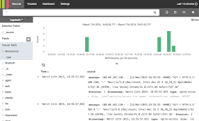 nginx access log analyzer how to use kibana dashboards and visualizations digitalocean