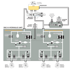 brake pressure sensor dsc abs brake trifecta page 2