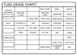 2000 grand prix fuse diagram 2000 wiring diagrams instruction
