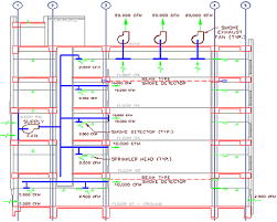 design criteria for hot water supply system atria systems wbdg whole building design guide