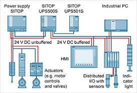 ups500 for the industry power supply sitop siemens