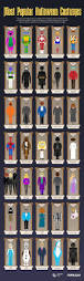 happy halloween background for your hair salon 7 infographics to help you pick your halloween costume venngage