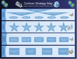strategy map template how to create a strategy map using containers visio insights