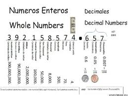 spanish english place value includes decimals by westbrook tpt