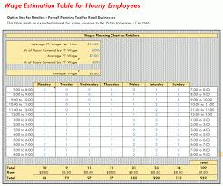 Financial Business Plan Template Excel Staffing Plan Template Excel Template Design