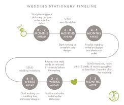 wedding invitations timeline invitations 101 foglio press