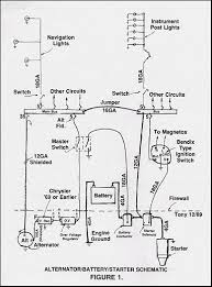 rv 6 aircraft wiring diagram wiring diagram simonand