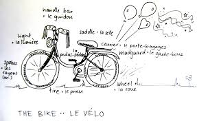 french vocabulary lists french etc