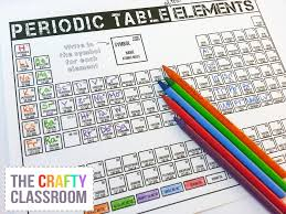 having students create their own periodic table of elements to