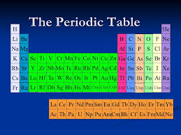 xe on the periodic table the periodic table h li na k rb cs fr h he ne ar kr xe rn he li be
