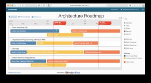 Design Ideas Microsoft Powerpoint Enterprise Architecture Roadmap Template Excellent Home Design