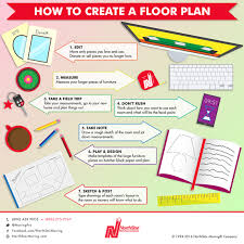 How To Sketch A Floor Plan How To Create A Well Designed Floor Plan In Your New Home Huffpost