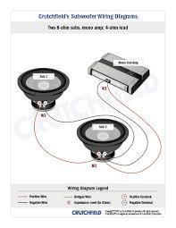 subwoofer wiring diagrams