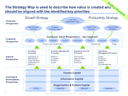 Strategic Planning Template Excel A Simple Strategic Plan Template By Ex Mckinsey Consultants