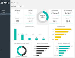 Excel Template Dashboard Hr Recruitment Dashboard Template Adnia Solutions
