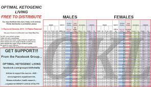 the ketogenic diet u0027how i lost 45kg u0027