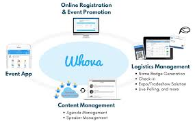 8 event management and planning software that will make you a rockstar whova all in one event management software